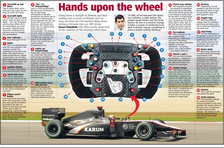 Mercedes GP Video: How many controls are on a F1 Steering Wheel? | |StartingGrid|